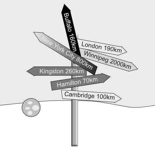 Daily MindMeld #87 – Destination Signs